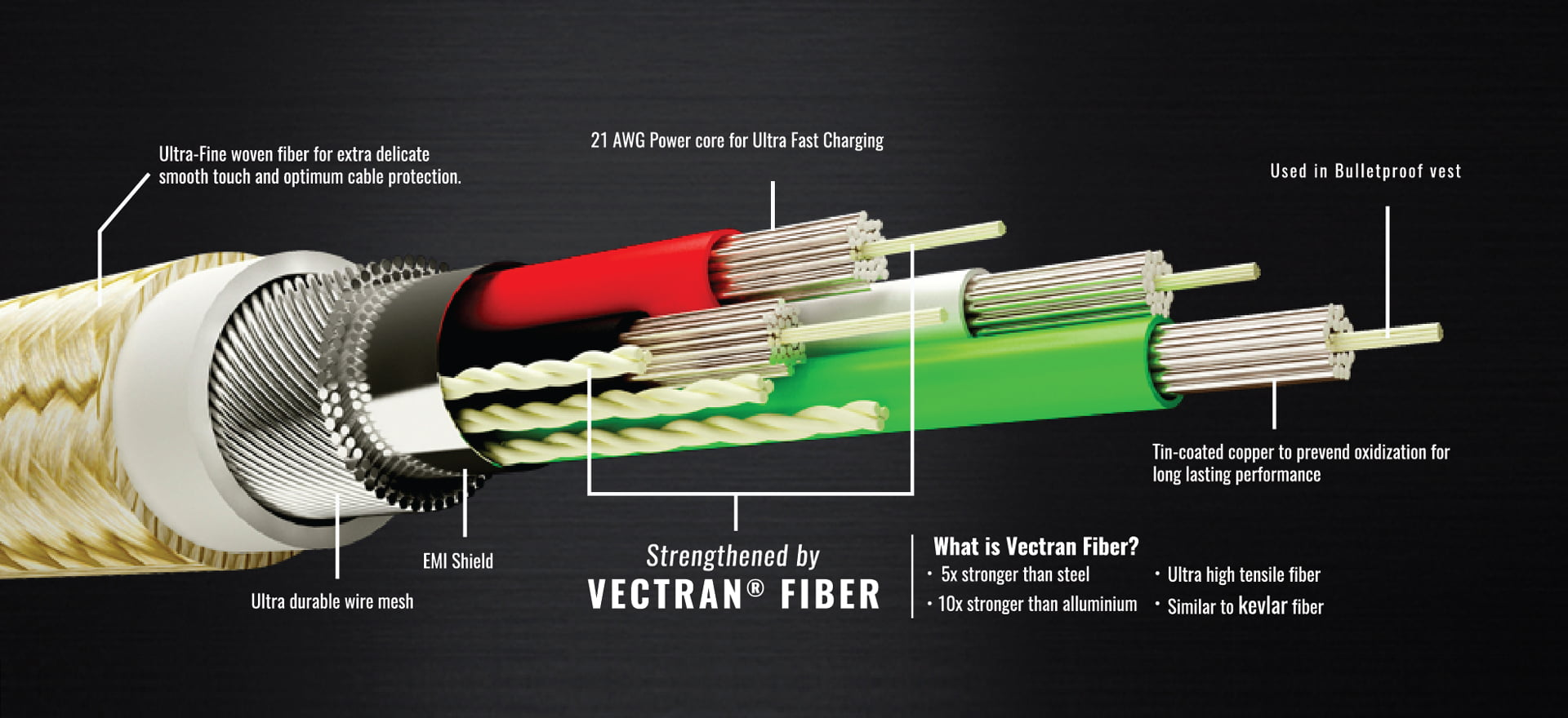 lighting cable made from vectran fiber. mfi certified